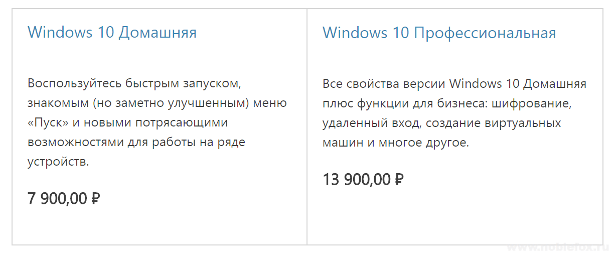 Цена на Windows10