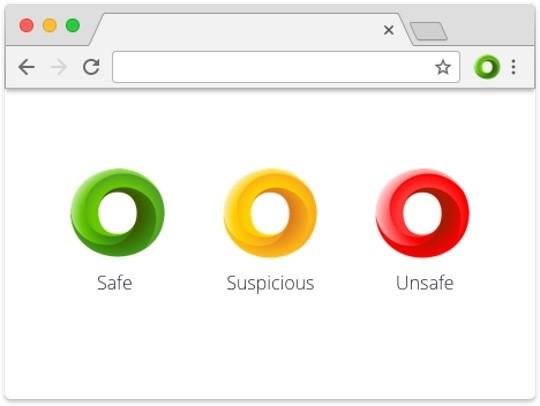 Репутация и безопасность сайта